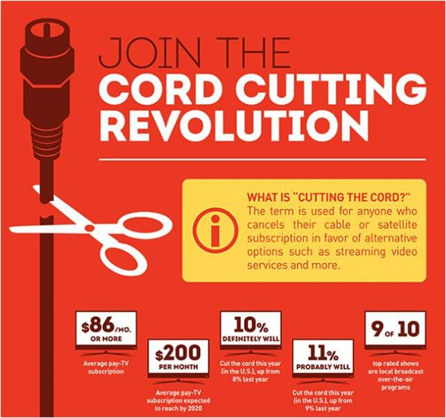 how to cut the cord spiritually
